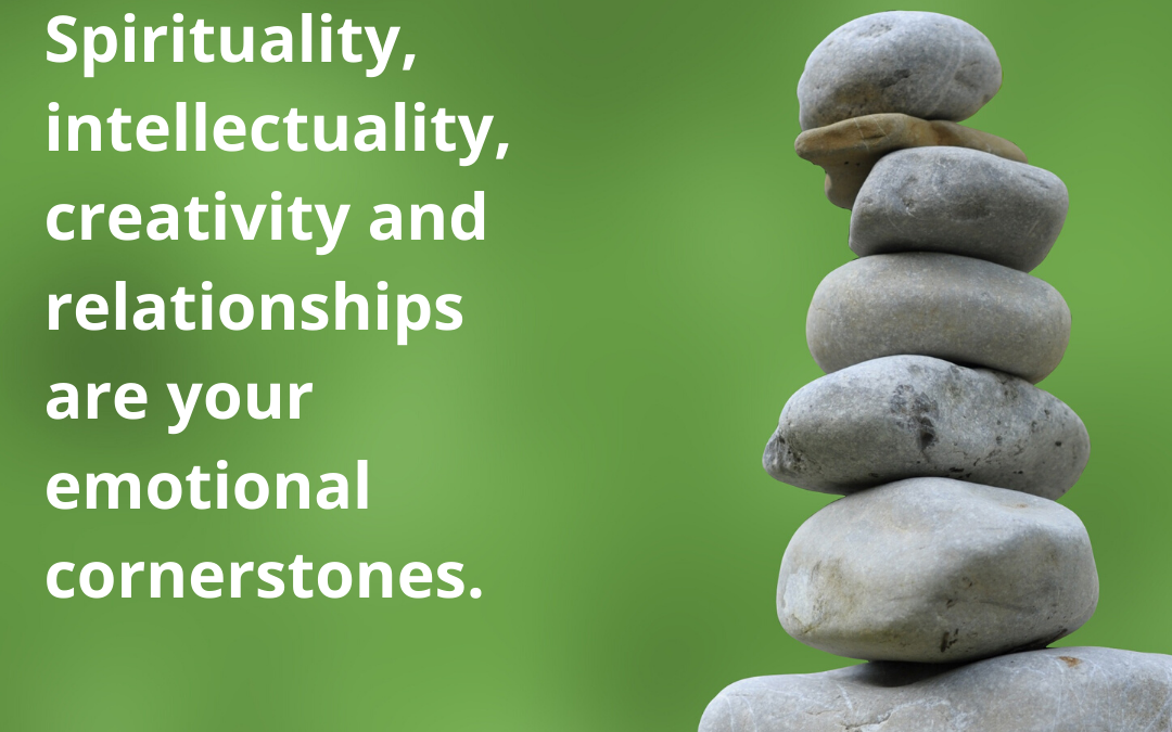 Define Your Spiritual Practice